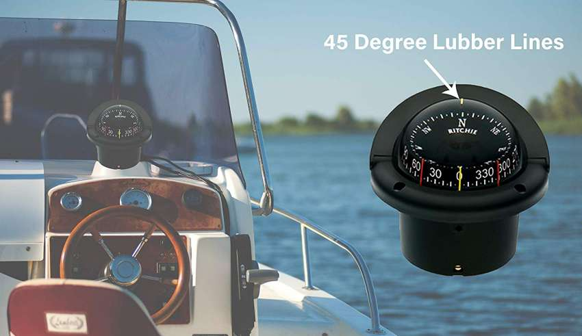 Boat compass
